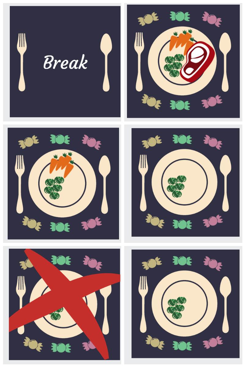 Obrazowe działanie instrukcji break