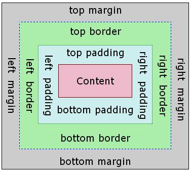 Źródło: http://www.codeproject.com