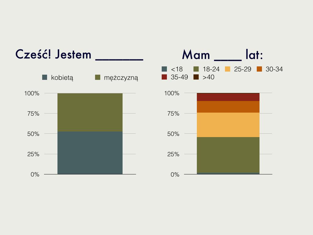 wyniki ankiety.002