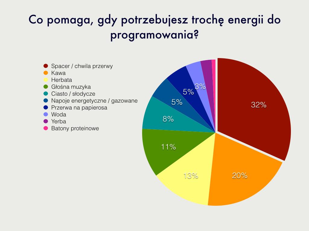 ankieta-14-03.001
